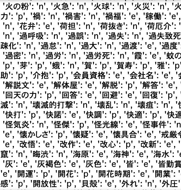 完成した辞書