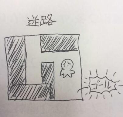 迷路ゲームのイラスト